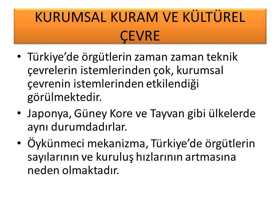 KURUMSAL KURAM VE KÜLTÜREL ÇEVRE Türkiye'de örgütlerin zaman zaman teknik çevrelerin istemlerinden çok, kurumsal çevrenin istemlerinden etkilendiği gö