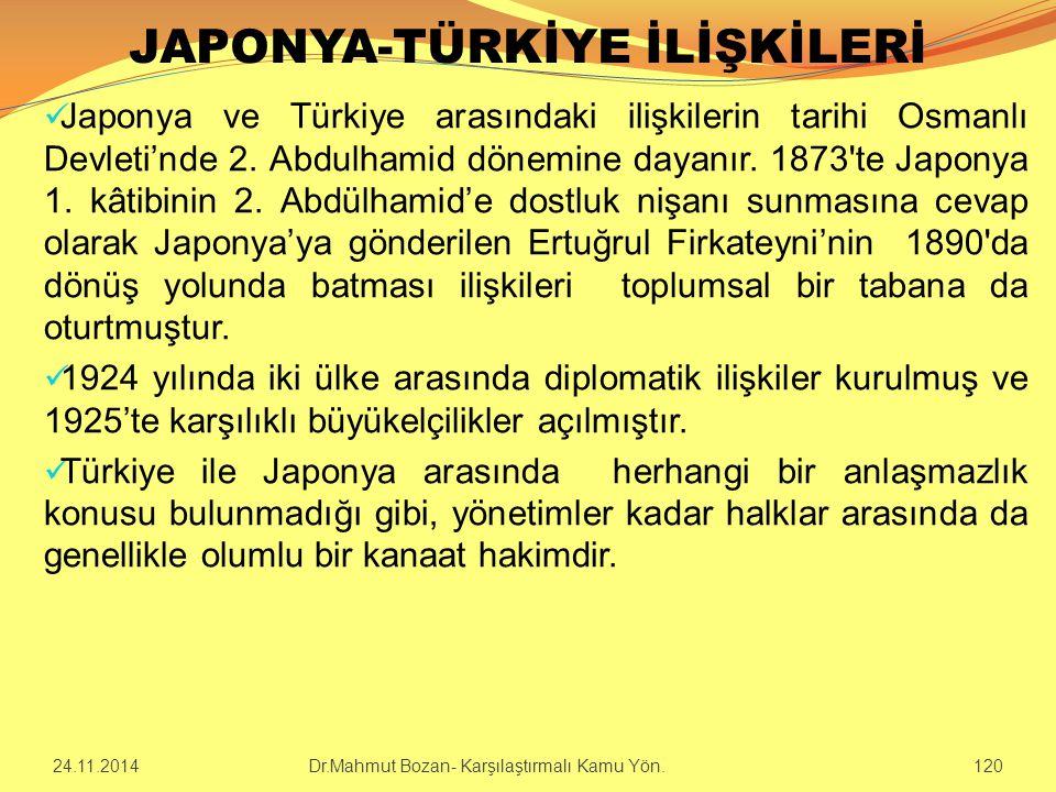JAPONYA-TÜRKİYE İLİŞKİLERİ Japonya ve Türkiye arasındaki ilişkilerin tarihi Osmanlı Devleti'nde 2. Abdulhamid dönemine dayanır. 1873'te Japonya 1. kât