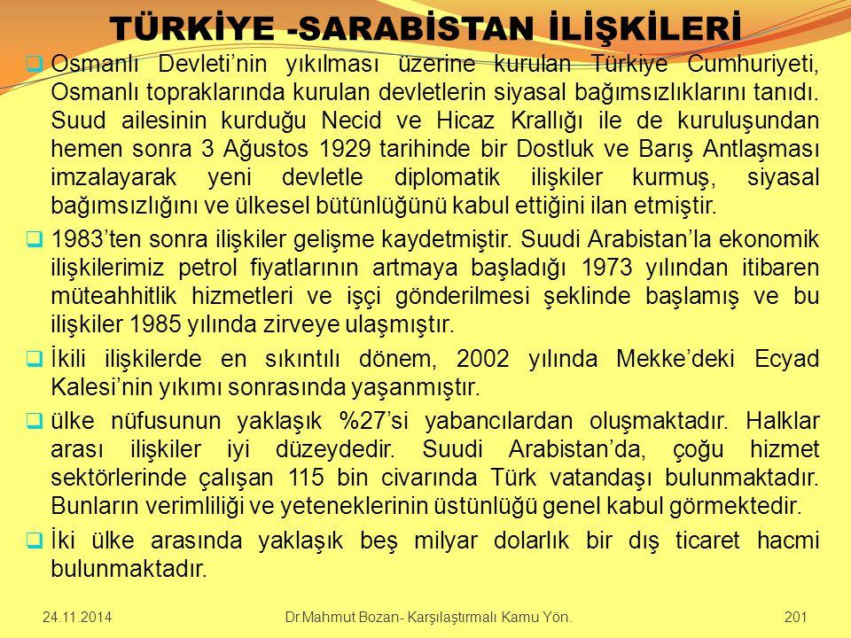 TÜRKİYE -SARABİSTAN İLİŞKİLERİ  Osmanlı Devleti'nin yıkılması üzerine kurulan Türkiye Cumhuriyeti, Osmanlı topraklarında kurulan devletlerin siyasal