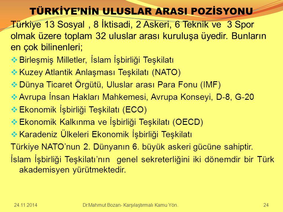 TÜRKİYE'NİN ULUSLAR ARASI POZİSYONU Türkiye 13 Sosyal, 8 İktisadi, 2 Askeri, 6 Teknik ve 3 Spor olmak üzere toplam 32 uluslar arası kuruluşa üyedir. B