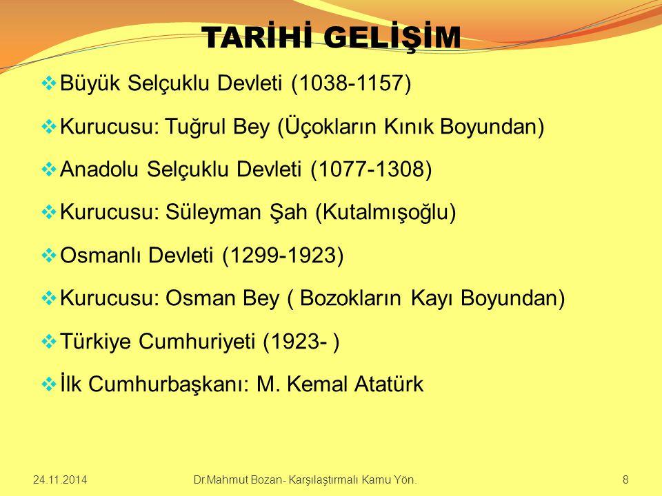 TARİHİ GELİŞİM  Büyük Selçuklu Devleti (1038-1157)  Kurucusu: Tuğrul Bey (Üçokların Kınık Boyundan)  Anadolu Selçuklu Devleti (1077-1308)  Kurucus