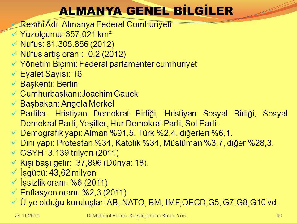 ALMANYA GENEL BİLGİLER Resmi Adı: Almanya Federal Cumhuriyeti Yüzölçümü: 357,021 km² Nüfus: 81.305.856 (2012) Nüfus artış oranı: -0,2 (2012) Yönetim B