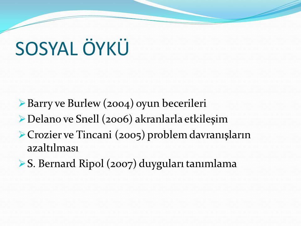 SOSYAL ÖYKÜ+……  Hagiwara ve Myles 1999  Brownel 2002  Bledsoe ve arkadaşları 2003  Kuoch ve Mirenda 2003  Özdemir 2008