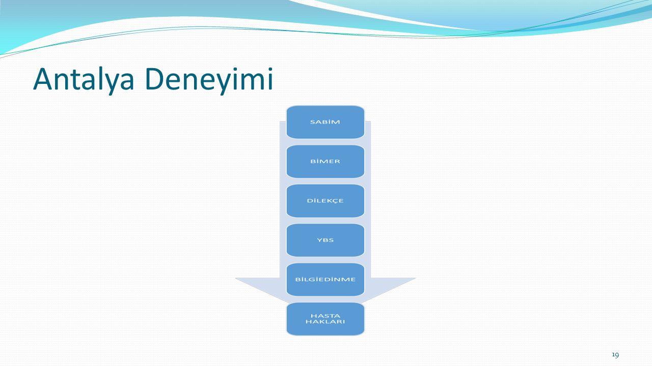 Antalya Deneyimi 19