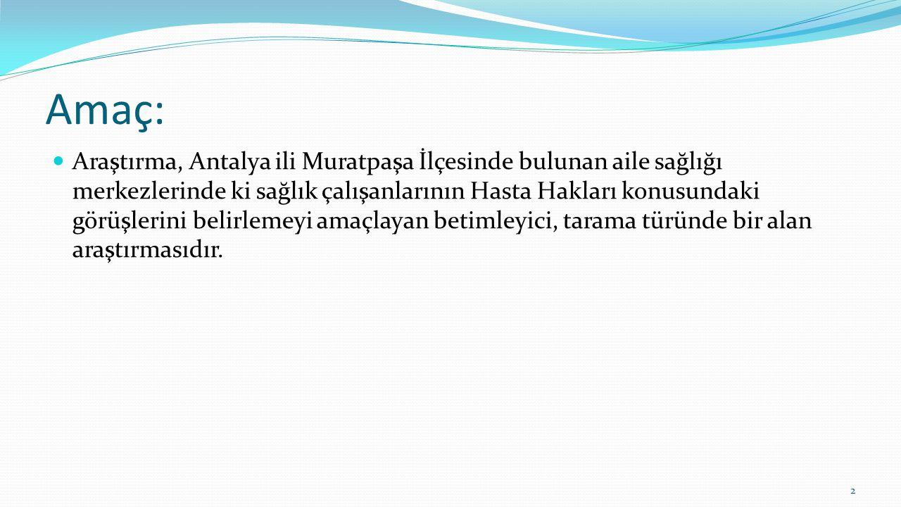 Amaç: Araştırma, Antalya ili Muratpaşa İlçesinde bulunan aile sağlığı merkezlerinde ki sağlık çalışanlarının Hasta Hakları konusundaki görüşlerini bel