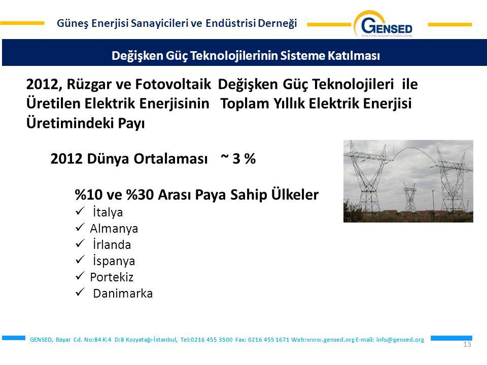 Güneş Enerjisi Sanayicileri ve Endüstrisi Derneği GENSED, Bayar Cd.