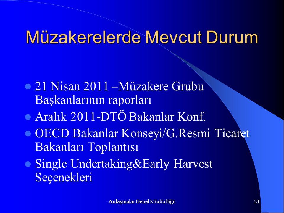 Anlaşmalar Genel Müdürlüğü21 Müzakerelerde Mevcut Durum 21 Nisan 2011 –Müzakere Grubu Başkanlarının raporları Aralık 2011-DTÖ Bakanlar Konf. OECD Baka