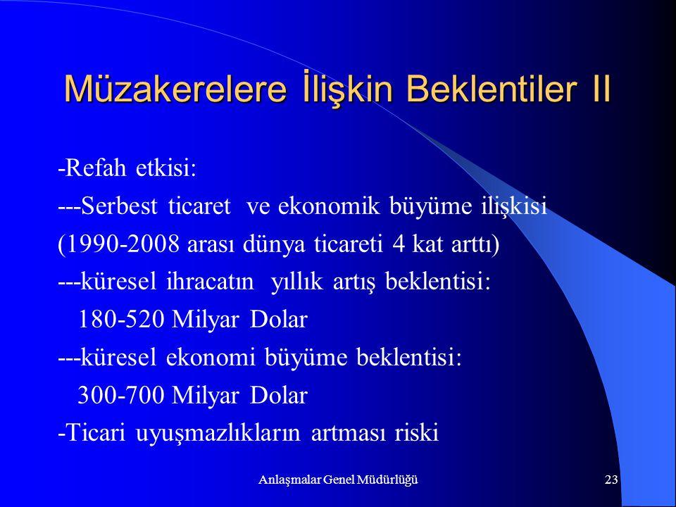 Anlaşmalar Genel Müdürlüğü23 Müzakerelere İlişkin Beklentiler II -Refah etkisi: ---Serbest ticaret ve ekonomik büyüme ilişkisi (1990-2008 arası dünya