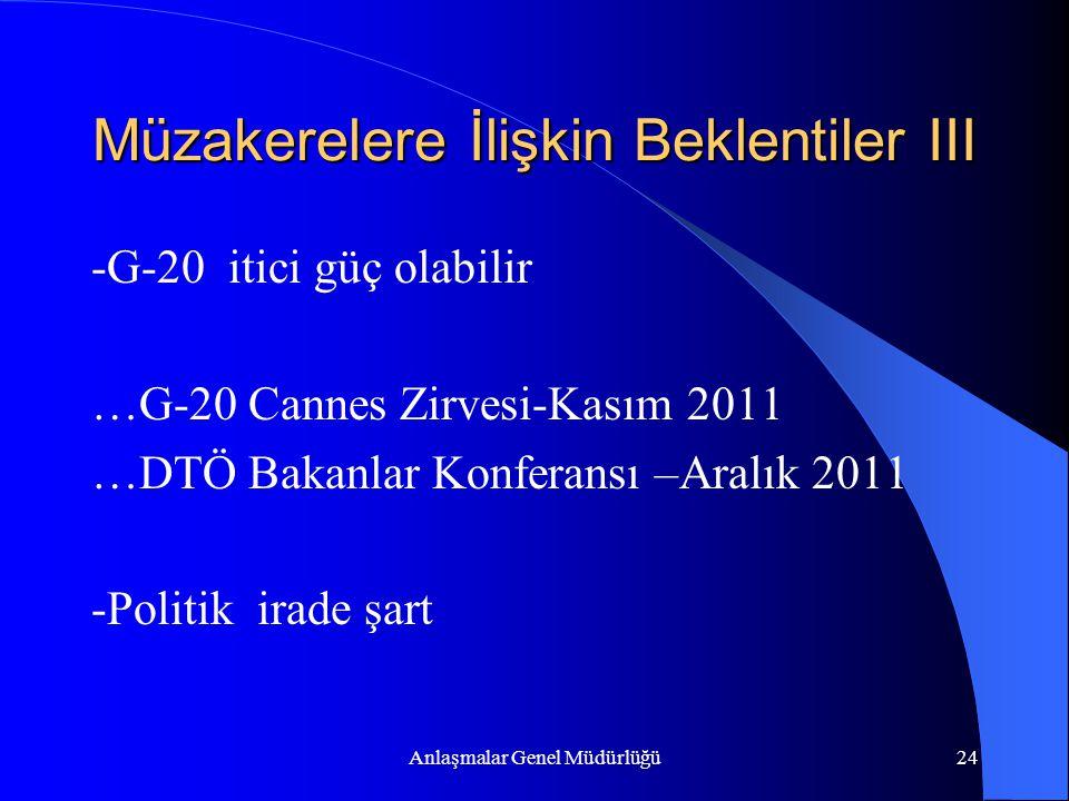 Anlaşmalar Genel Müdürlüğü24 Müzakerelere İlişkin Beklentiler III -G-20 itici güç olabilir …G-20 Cannes Zirvesi-Kasım 2011 …DTÖ Bakanlar Konferansı –A