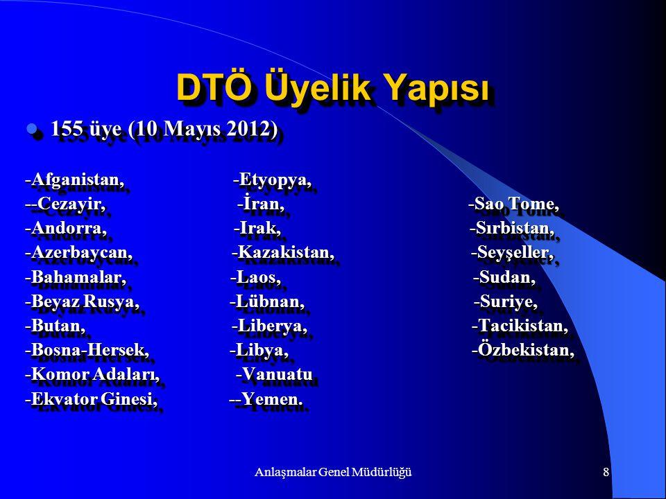 Anlaşmalar Genel Müdürlüğü8 DTÖ Üyelik Yapısı 155 üye (10 Mayıs 2012) 155 üye (10 Mayıs 2012) -Afganistan, -Etyopya, --Cezayir, -İran, -Sao Tome, -And