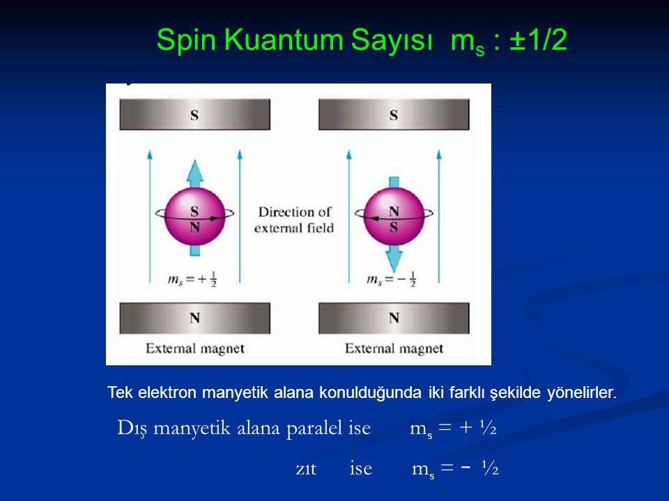 ÖRNEK: Mo ( Z : 42) ve Cu ( Z : 29) metallerinin elektron dizilişini yazınız.