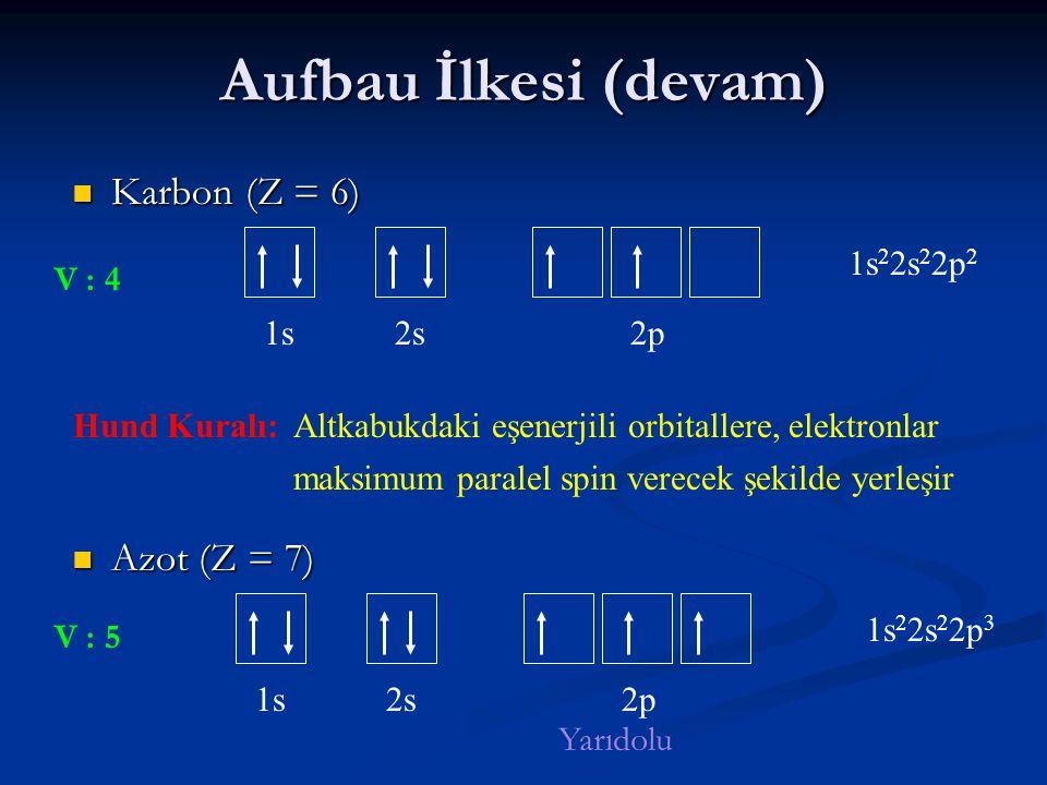 Aufbau İlkesi (devam) Oksijen (Z = 8) Oksijen (Z = 8) 1s2s2p 1s2s2p Flor (Z = 9) Flor (Z = 9) 1s 2 2s 2 2p 4 1s 2 2s 2 2p 5 1s2s2p Neon (Z = 10) Neon (Z = 10) 1s 2 2s 2 2p 6 Tam dolu V : 6 V : 7 V : 8