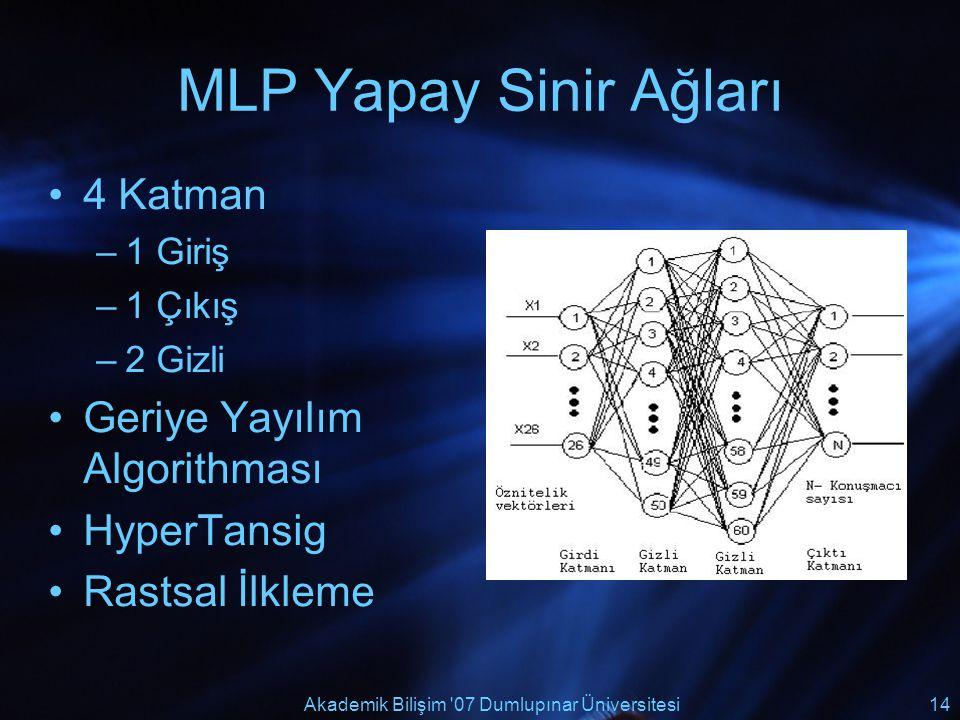 Akademik Bilişim '07 Dumlupınar Üniversitesi14 MLP Yapay Sinir Ağları 4 Katman –1 Giriş –1 Çıkış –2 Gizli Geriye Yayılım Algorithması HyperTansig Rast