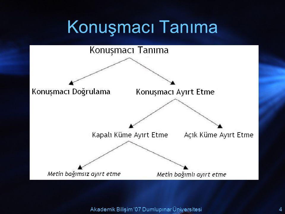 Akademik Bilişim '07 Dumlupınar Üniversitesi4 Konuşmacı Tanıma