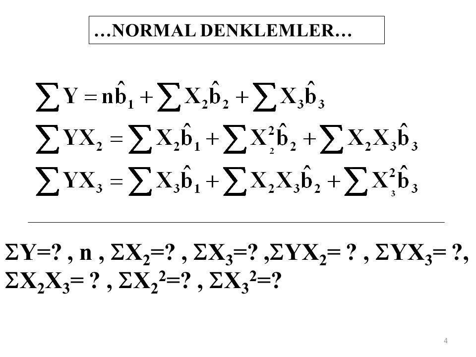 …NORMAL DENKLEMLER…  Y=?, n,  X 2 =?,  X 3 =?,  YX 2 = ?,  YX 3 = ?,  X 2 X 3 = ?,  X 2 2 =?,  X 3 2 =.