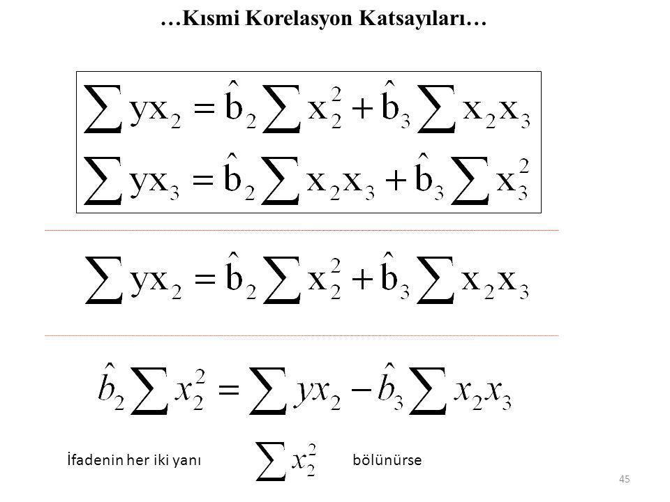 …Basit Korelasyon Katsayıları… = 0.8737 = 0.7490 = 0.9642 44