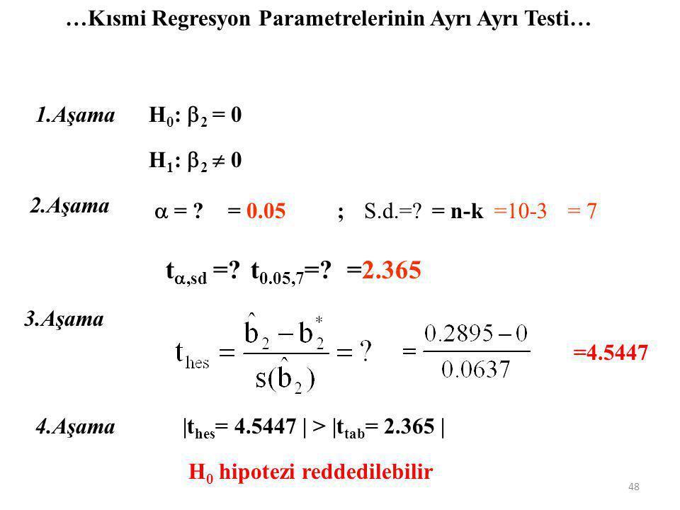 …Kısmi Korelasyon Katsayıları… = 0.8623 = -0.7242 =0.9612 47