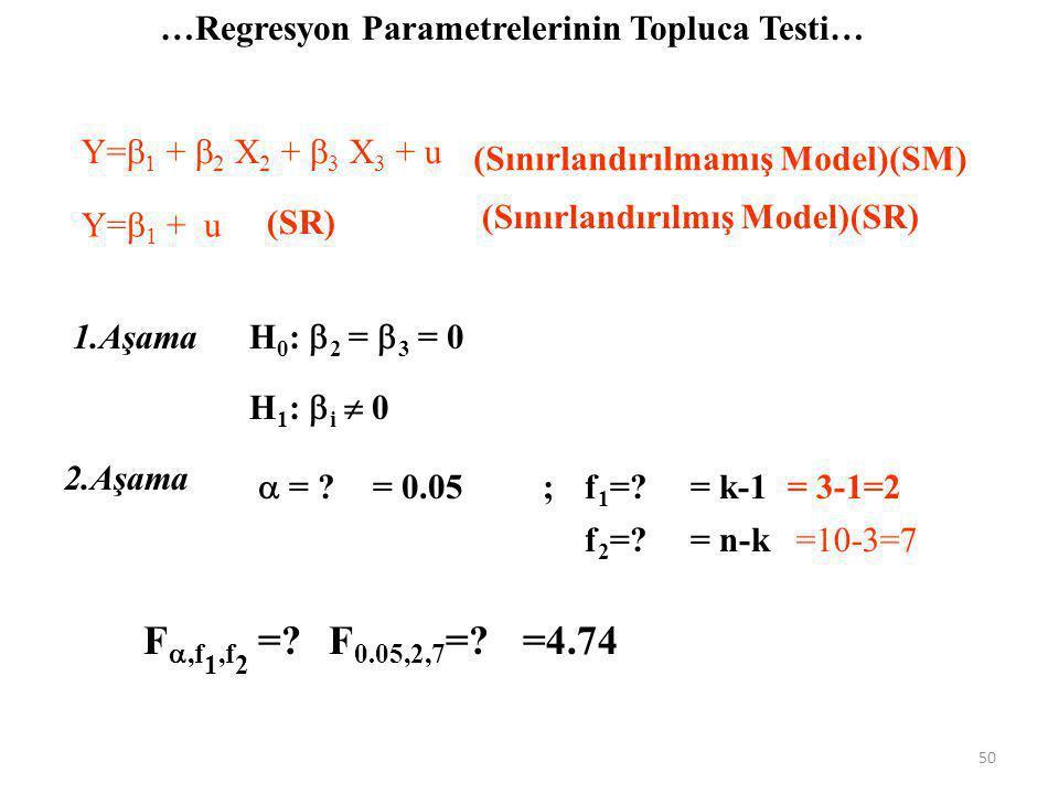 …Kısmi Regresyon Parametrelerinin Ayrı Ayrı Testi… 1.Aşama H 0 :  3 = 0 H 1 :  3  0 2.Aşama  = ? = 0.05 ;S.d.=?= n-k 3.Aşama t ,sd =?t 0.05,7 =?=