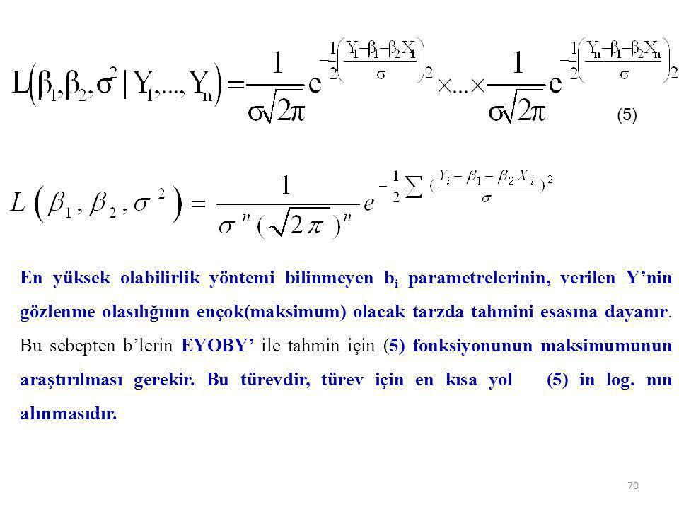 (3) (3)'ü (1) deki her Y i yerine koyarak aşağıdaki ifadeyi elde ederiz: (4) (4) de Y i ler bilindiğinde ve b 1,b 2 ve s2 ler bilinmediğinde (4) ifade
