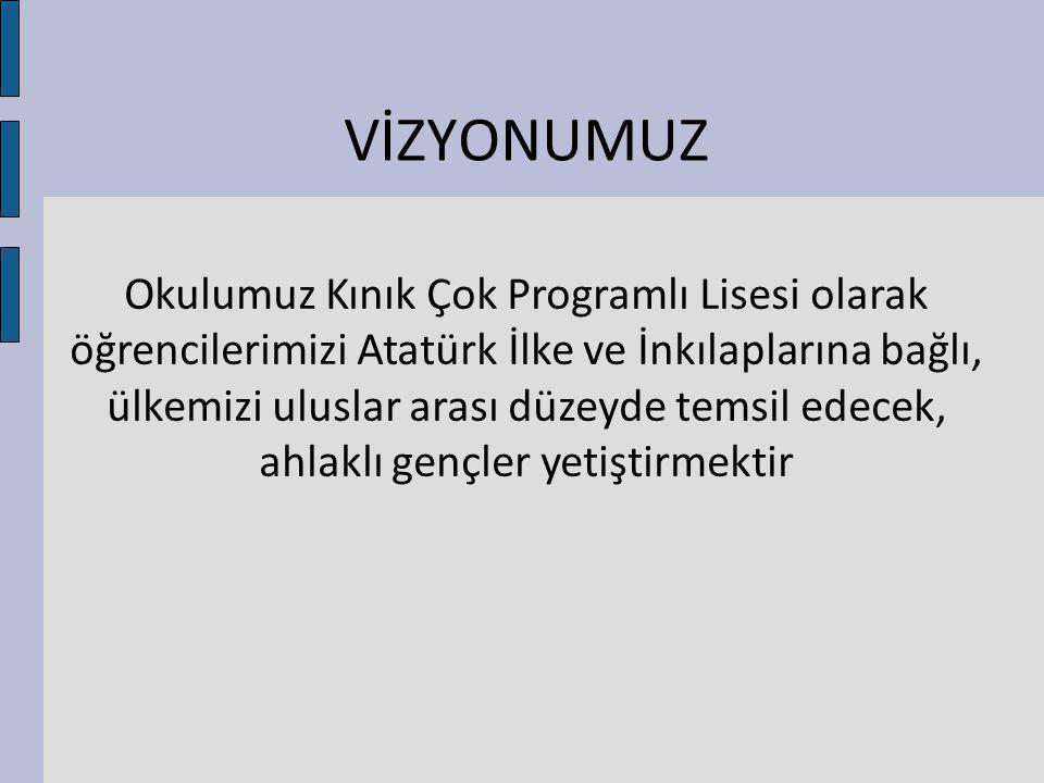 VİZYONUMUZ Okulumuz Kınık Çok Programlı Lisesi olarak öğrencilerimizi Atatürk İlke ve İnkılaplarına bağlı, ülkemizi uluslar arası düzeyde temsil edece