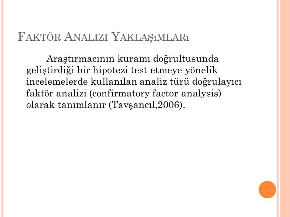 F AKTÖR A NALIZI Y AKLAŞıMLARı Araştırmacının kuramı doğrultusunda geliştirdiği bir hipotezi test etmeye yönelik incelemelerde kullanılan analiz türü doğrulayıcı faktör analizi (confirmatory factor analysis) olarak tanımlanır (Tavşancıl,2006).