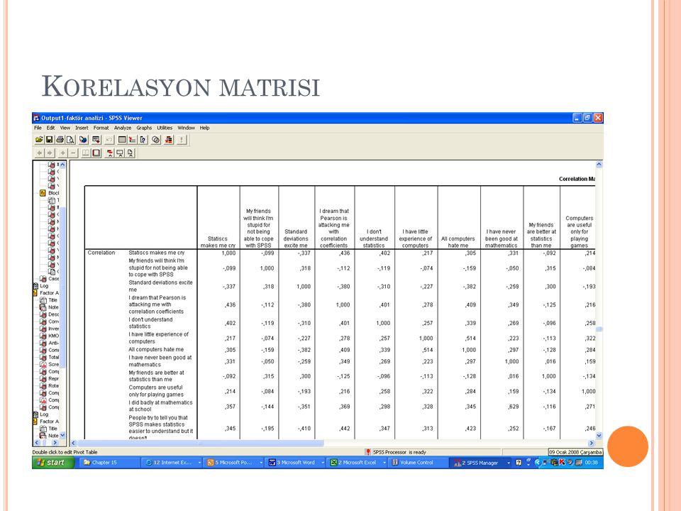 K ORELASYON MATRISI