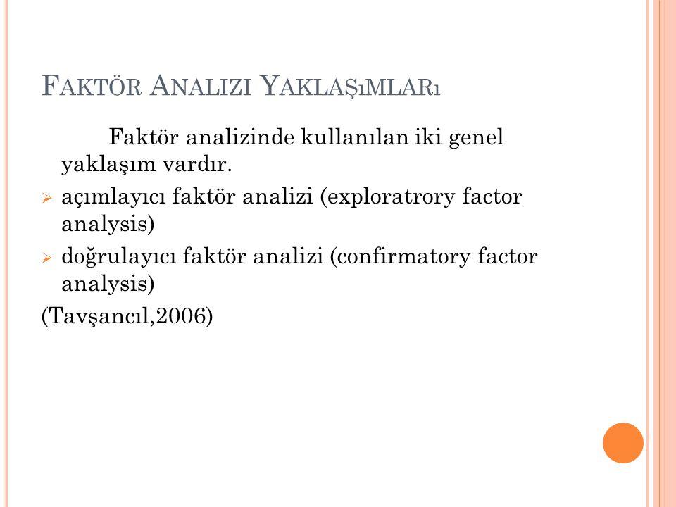 F AKTÖR A NALIZI Y AKLAŞıMLARı Araştırmacının, ölçme aracının ölçtüğü faktörlerin sayısı hakkında bir bilgisinin olmadığı, belli bir hipotezi sınamak yerine, ölçme aracıyla ölçülen faktörlerin doğası hakkında bir bilgi edinmeye çalıştığı inceleme türlerine açımlayıcı faktör analizi (exploratrory factor analysis) denir (Tavşancıl,2006).