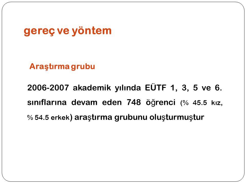 gereç ve yöntem 2006-2007 akademik yılında EÜTF 1, 3, 5 ve 6.