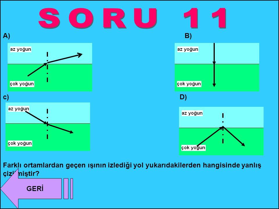 Şekilde X ortamından Y ortamına gelen bir ışının izlediği yol gösterilmiştir.