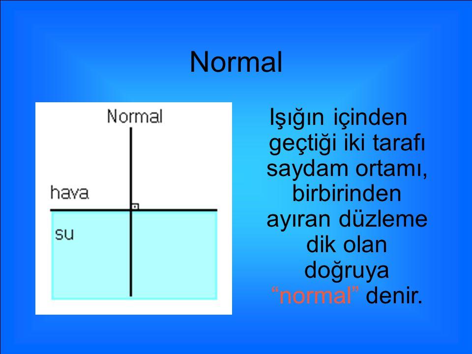P O E (D) Işığın izlemesi gereken yol O olmalıdır. nX > nY X ortamı Y ortamı İ ışını GERİ