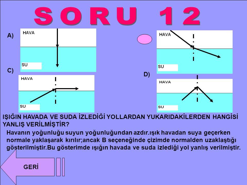 A) B) c) D) Farklı ortamlardan geçen ışının izlediği yol yukarıdakilerden hangisinde yanlış çizilmiştir.