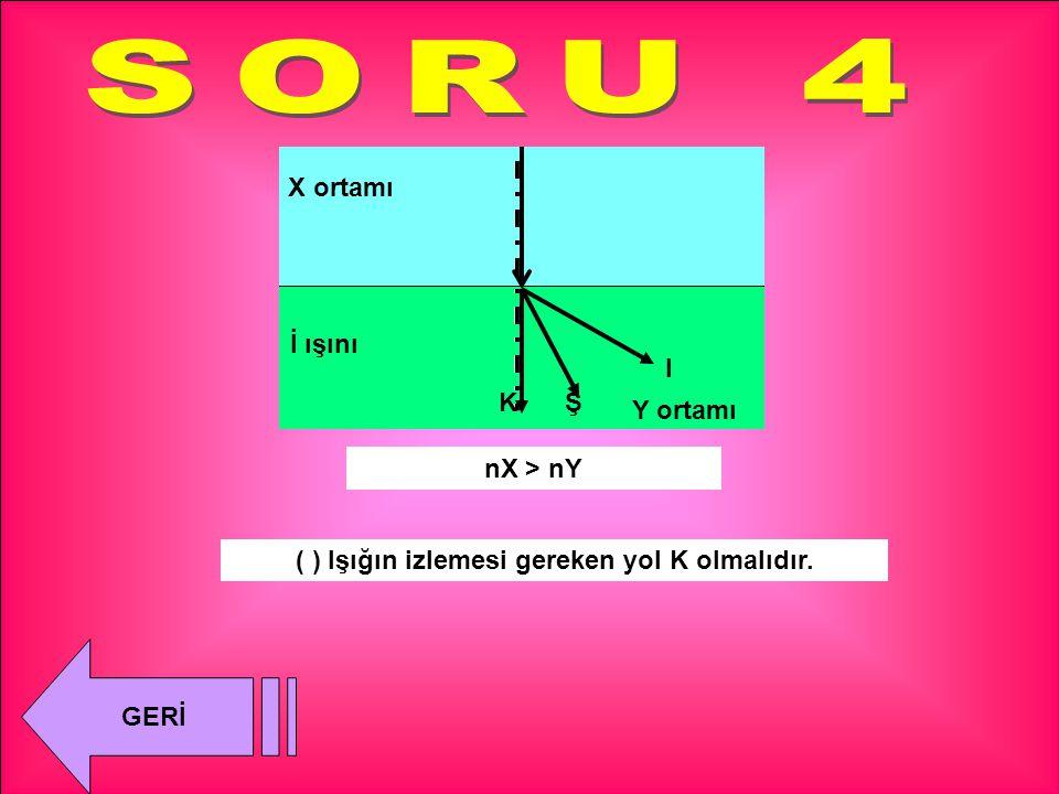 K I Ş ( ) Işığın izlemesi gereken yol K olmalıdır. nX > nY X ortamı Y ortamı İ ışını GERİ