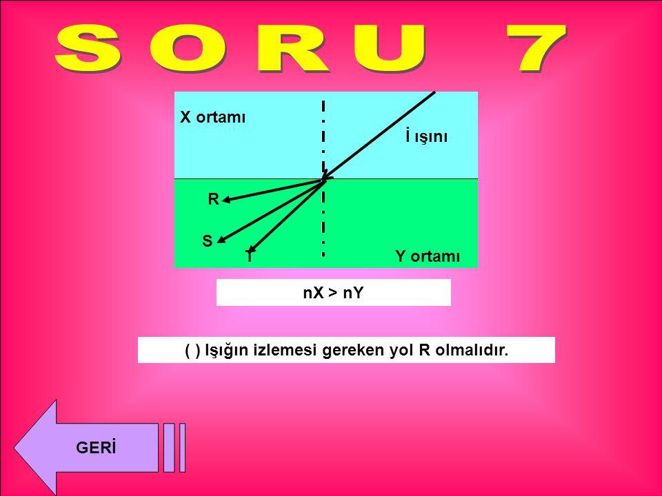 P O E ( ) Işığın izlemesi gereken yol O olmalıdır. nX > nY X ortamı Y ortamı İ ışını GERİ