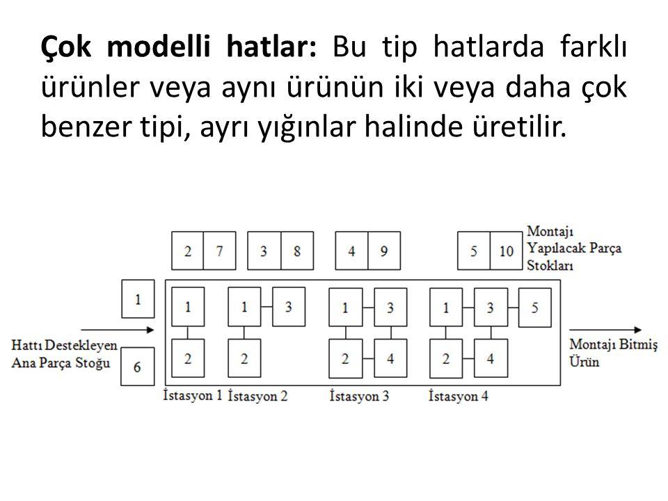 Çok modelli hatlar: Bu tip hatlarda farklı ürünler veya aynı ürünün iki veya daha çok benzer tipi, ayrı yığınlar halinde üretilir.