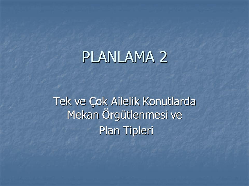 PLANLAMA 2 Tek ve Çok Ailelik Konutlarda Mekan Örgütlenmesi ve Plan Tipleri Plan Tipleri