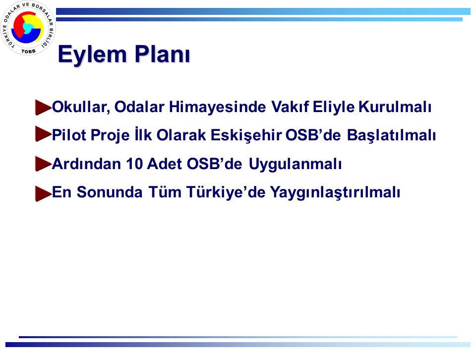 Eylem Planı Okullar, Odalar Himayesinde Vakıf Eliyle Kurulmalı Pilot Proje İlk Olarak Eskişehir OSB'de Başlatılmalı Ardından 10 Adet OSB'de Uygulanmalı En Sonunda Tüm Türkiye'de Yaygınlaştırılmalı