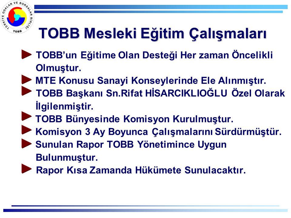 TOBB Mesleki Eğitim Çalışmaları TOBB'un Eğitime Olan Desteği Her zaman Öncelikli Olmuştur.