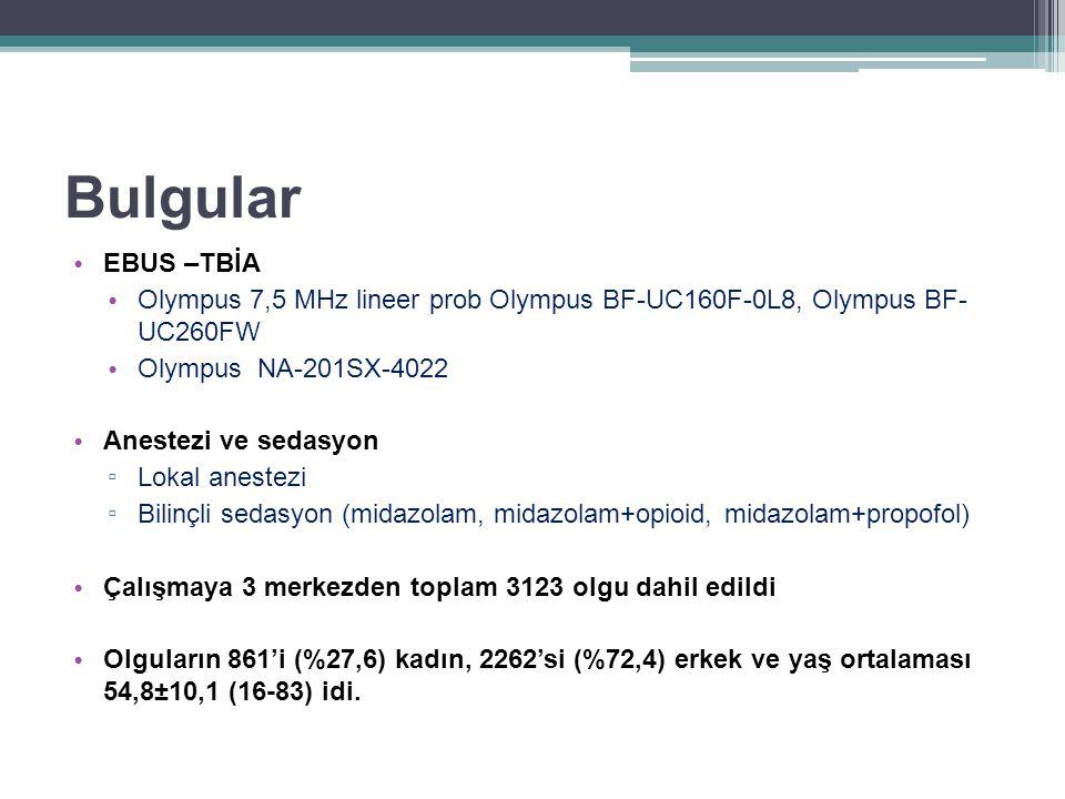 Bulgular EBUS –TBİA Olympus 7,5 MHz lineer prob Olympus BF-UC160F-0L8, Olympus BF- UC260FW Olympus NA-201SX-4022 Anestezi ve sedasyon ▫ Lokal anestezi