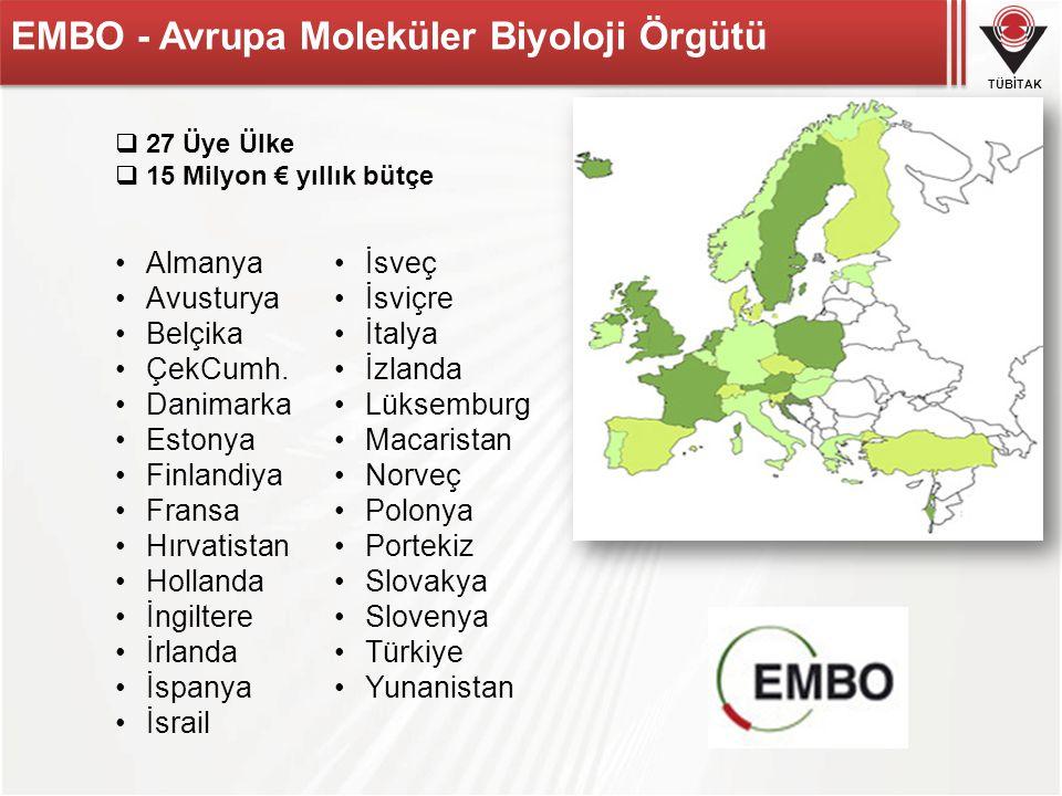 TÜBİTAK  27 Üye Ülke  15 Milyon € yıllık bütçe EMBO - Avrupa Moleküler Biyoloji Örgütü Almanya Avusturya Belçika ÇekCumh. Danimarka Estonya Finlandi