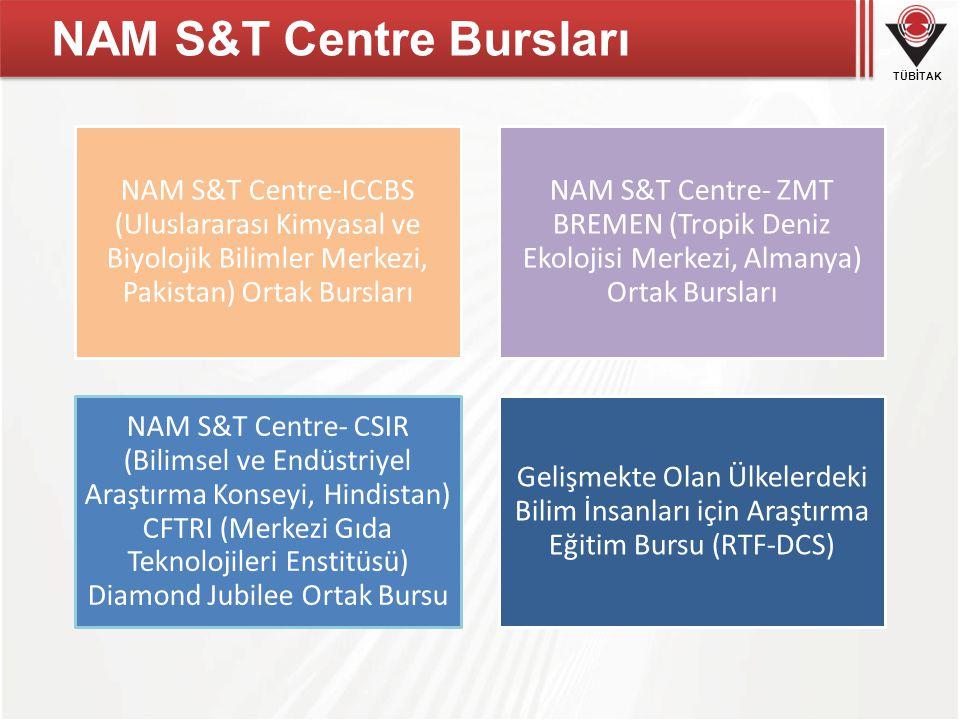 TÜBİTAK NAM S&T Centre Bursları NAM S&T Centre-ICCBS (Uluslararası Kimyasal ve Biyolojik Bilimler Merkezi, Pakistan) Ortak Bursları NAM S&T Centre- ZM