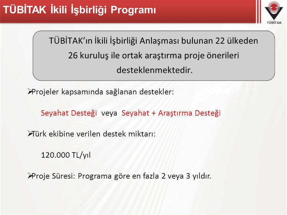 TÜBİTAK TÜBİTAK İkili İşbirliği Programı  Projeler kapsamında sağlanan destekler: Seyahat Desteği veya Seyahat + Araştırma Desteği  Türk ekibine ver