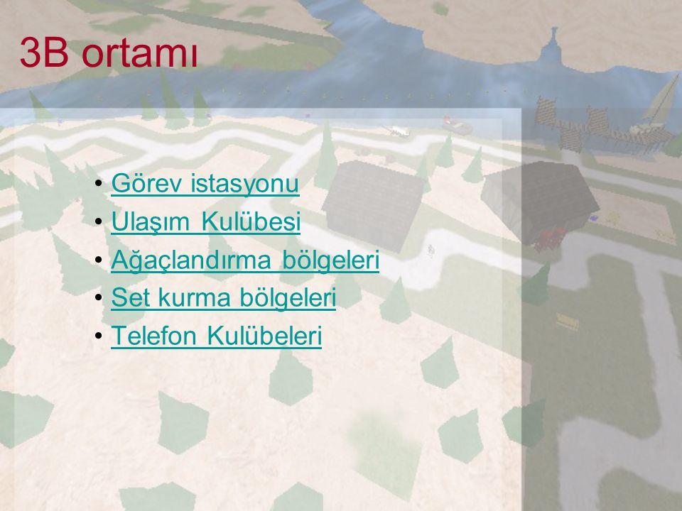 3B ortamı Görev istasyonu Ulaşım Kulübesi Ağaçlandırma bölgeleri Set kurma bölgeleri Telefon Kulübeleri