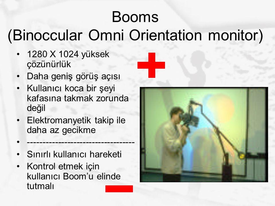 Booms (Binoccular Omni Orientation monitor) 1280 X 1024 yüksek çözünürlük Daha geniş görüş açısı Kullanıcı koca bir şeyi kafasına takmak zorunda değil