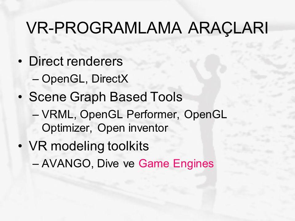 VR-PROGRAMLAMA ARAÇLARI Direct renderers –OpenGL, DirectX Scene Graph Based Tools –VRML, OpenGL Performer, OpenGL Optimizer, Open inventor VR modeling