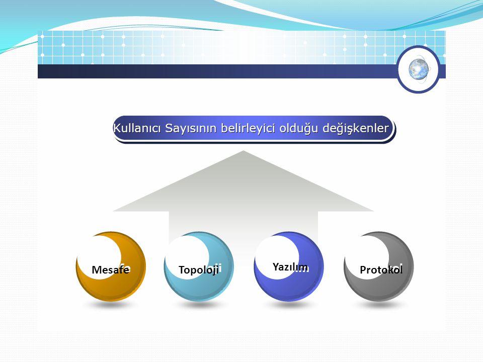 MesafeTopoloji Yazılım Protokol