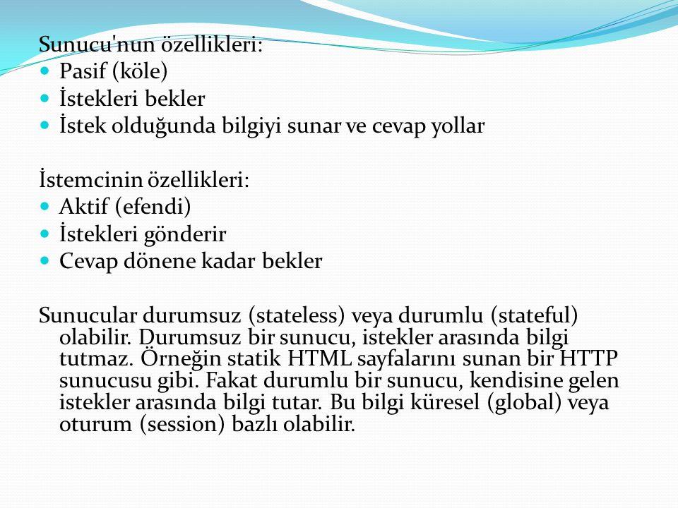 Sunucu'nun özellikleri: Pasif (köle) İstekleri bekler İstek olduğunda bilgiyi sunar ve cevap yollar İstemcinin özellikleri: Aktif (efendi) İstekleri g