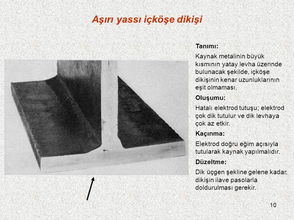 10 Aşırı yassı içköşe dikişi Tanımı: Kaynak metalinin büyük kısmının yatay levha üzerinde bulunacak şekilde, içköşe dikişinin kenar uzunluklarının eşit olmaması.