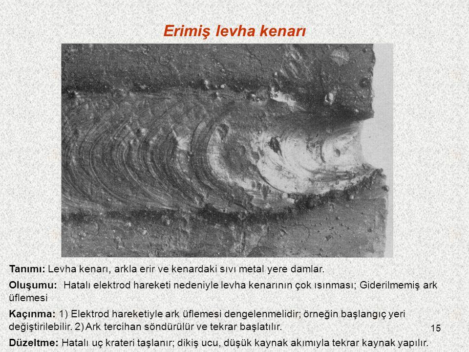 15 Erimiş levha kenarı Tanımı: Levha kenarı, arkla erir ve kenardaki sıvı metal yere damlar. Oluşumu: Hatalı elektrod hareketi nedeniyle levha kenarın