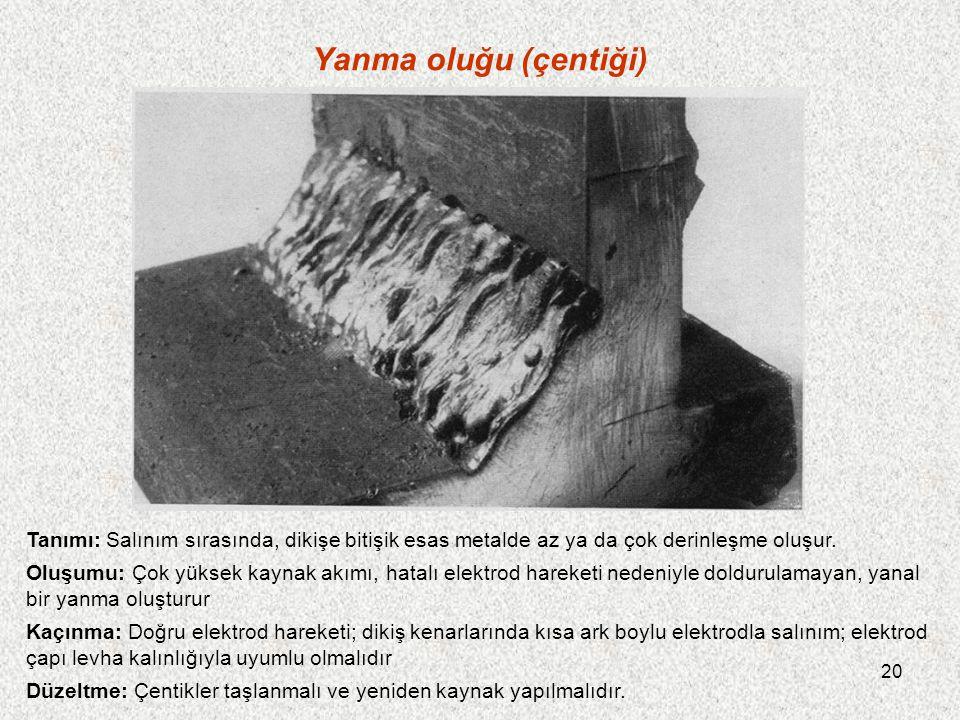 20 Yanma oluğu (çentiği) Tanımı: Salınım sırasında, dikişe bitişik esas metalde az ya da çok derinleşme oluşur. Oluşumu: Çok yüksek kaynak akımı, hata