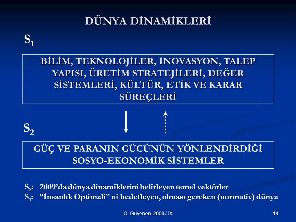 14O. Güvenen, 2009 / IX14 BİLİM, TEKNOLOJİLER, İNOVASYON, TALEP YAPISI, ÜRETİM STRATEJİLERİ, DEĞER SİSTEMLERİ, KÜLTÜR, ETİK VE KARAR SÜREÇLERİ GÜÇ VE